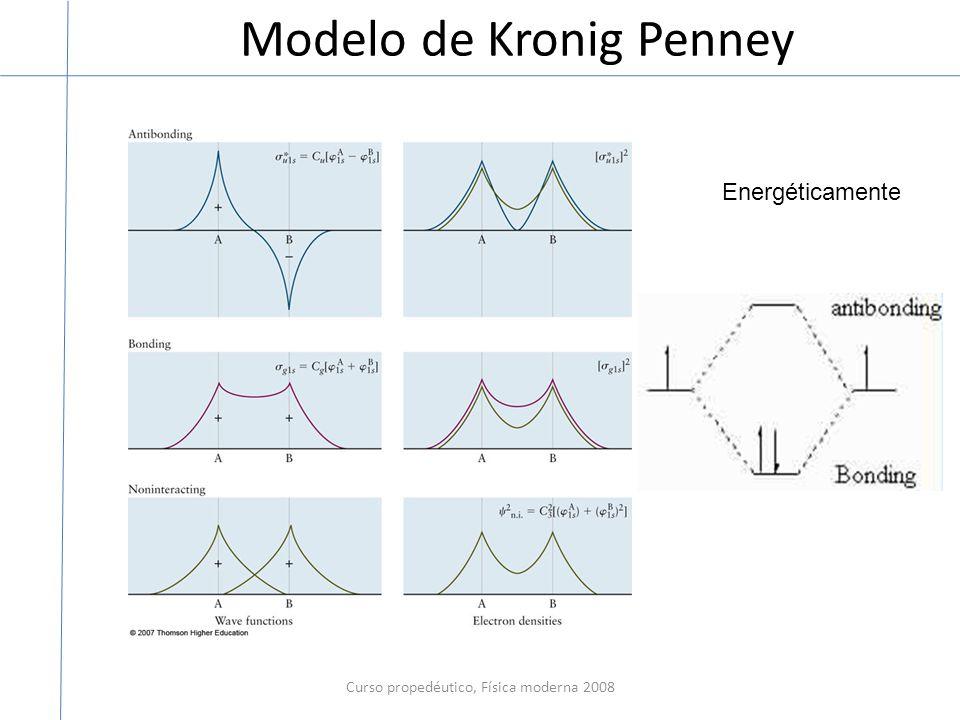 Modelo de Kronig Penney Curso propedéutico, Física moderna 2008 Energéticamente