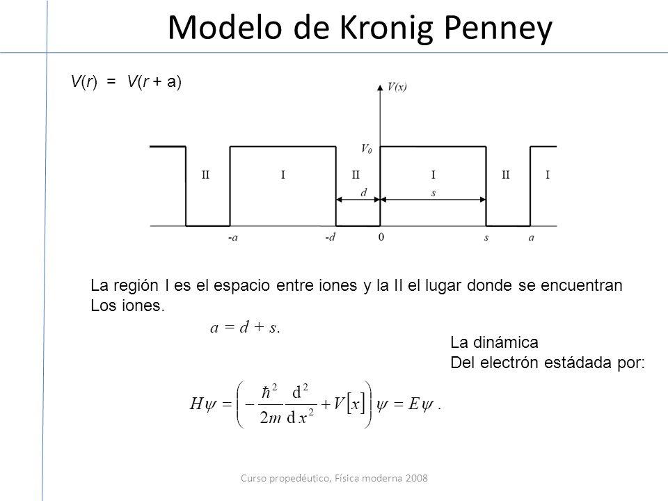 Modelo de Kronig Penney Curso propedéutico, Física moderna 2008 La región I es el espacio entre iones y la II el lugar donde se encuentran Los iones.