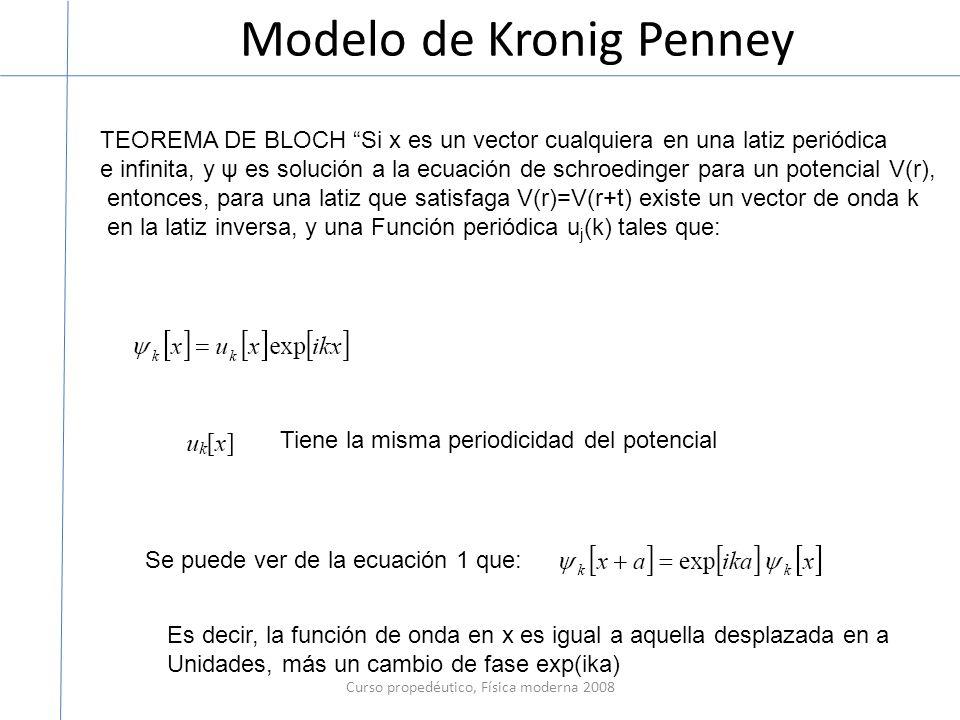 Modelo de Kronig Penney Curso propedéutico, Física moderna 2008 TEOREMA DE BLOCH Si x es un vector cualquiera en una latiz periódica e infinita, y ψ es solución a la ecuación de schroedinger para un potencial V(r), entonces, para una latiz que satisfaga V(r)=V(r+t) existe un vector de onda k en la latiz inversa, y una Función periódica u j (k) tales que: Tiene la misma periodicidad del potencial Se puede ver de la ecuación 1 que: Es decir, la función de onda en x es igual a aquella desplazada en a Unidades, más un cambio de fase exp(ika)