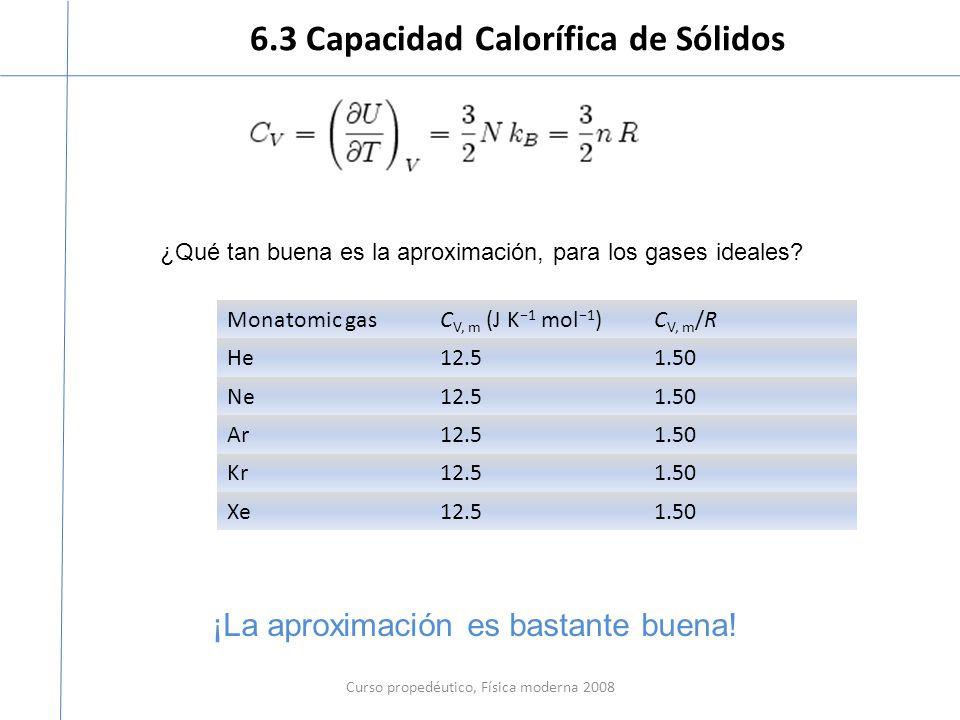 6.3 Capacidad Calorífica de Sólidos Curso propedéutico, Física moderna 2008 Monatomic gasC V, m (J K 1 mol 1 )C V, m /R He12.51.50 Ne12.51.50 Ar12.51.50 Kr12.51.50 Xe12.51.50 ¿Qué tan buena es la aproximación, para los gases ideales.