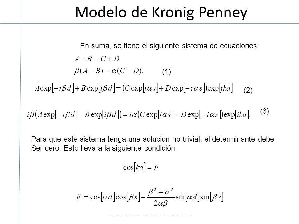 Modelo de Kronig Penney Curso propedéutico, Física moderna 2008 En suma, se tiene el siguiente sistema de ecuaciones: (1) (2) (3) Para que este sistema tenga una solución no trivial, el determinante debe Ser cero.