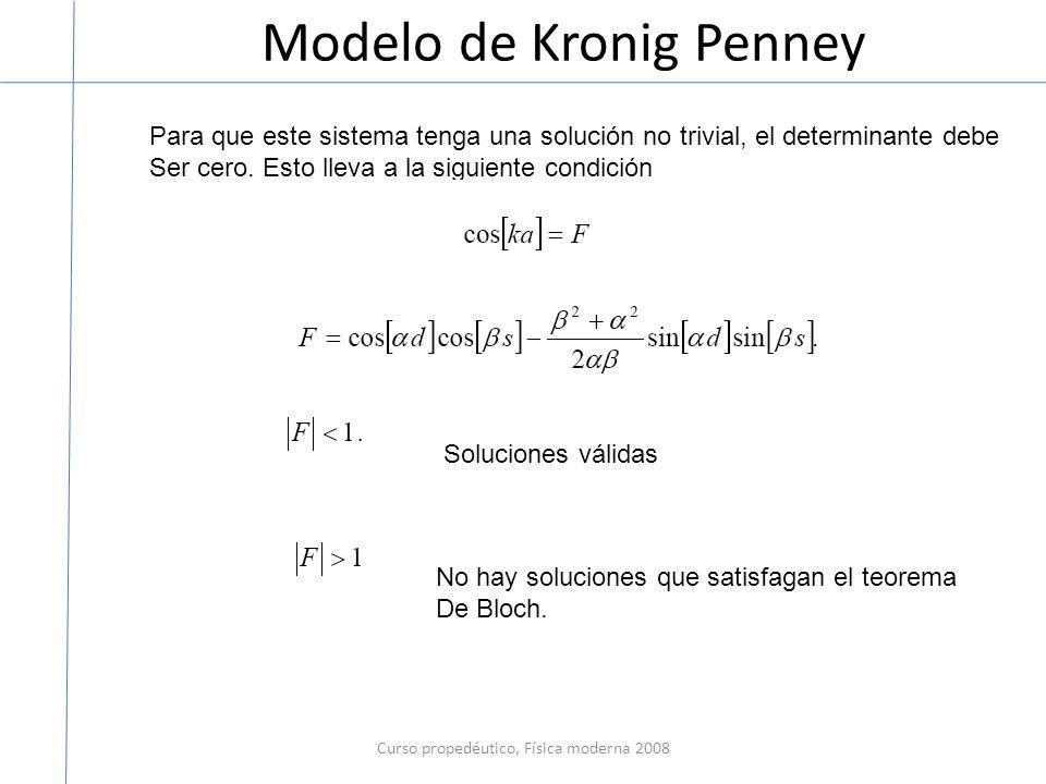Modelo de Kronig Penney Curso propedéutico, Física moderna 2008 Para que este sistema tenga una solución no trivial, el determinante debe Ser cero.