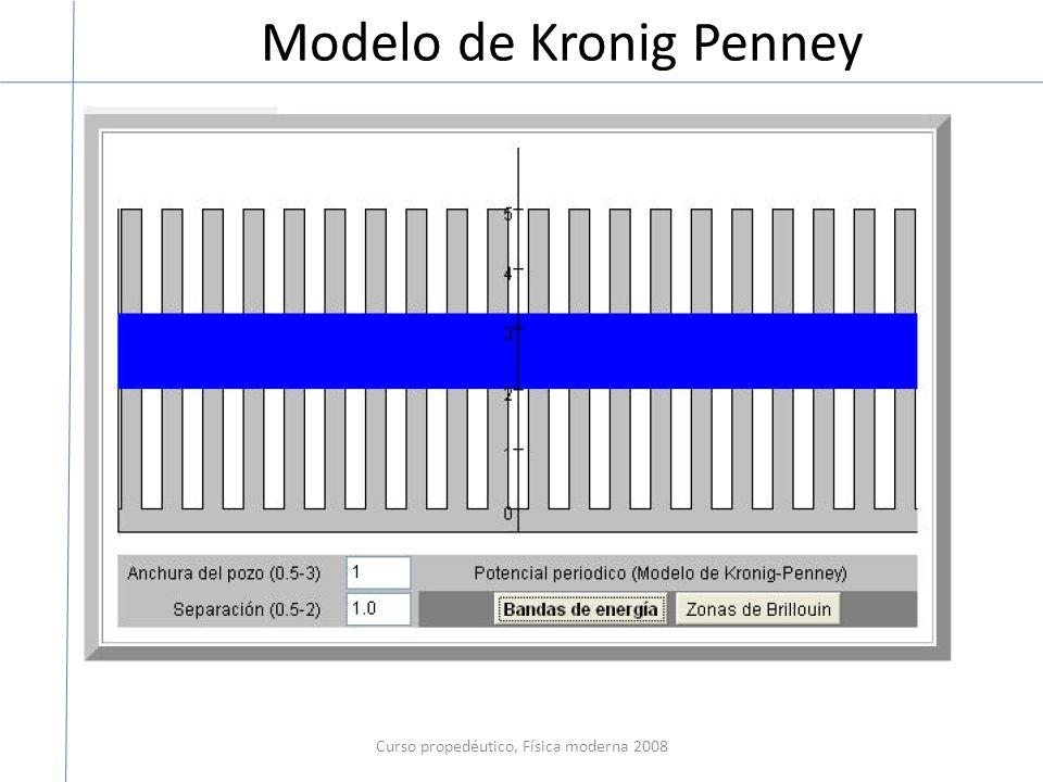 Modelo de Kronig Penney Curso propedéutico, Física moderna 2008 Algunas soluciones numéricas