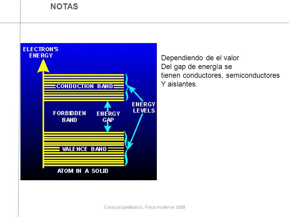 Curso propedéutico, Física moderna 2008 NOTAS Dependiendo de el valor Del gap de energía se tienen conductores, semiconductores Y aislantes.