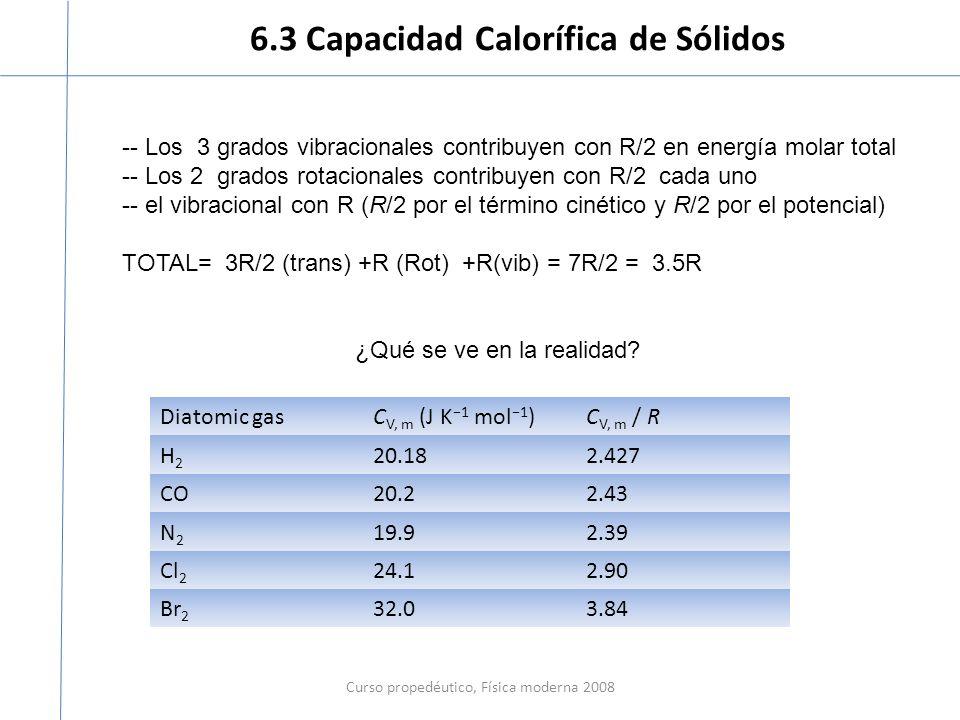 6.3 Capacidad Calorífica de Sólidos Curso propedéutico, Física moderna 2008 -- Los 3 grados vibracionales contribuyen con R/2 en energía molar total -- Los 2 grados rotacionales contribuyen con R/2 cada uno -- el vibracional con R (R/2 por el término cinético y R/2 por el potencial) TOTAL= 3R/2 (trans) +R (Rot) +R(vib) = 7R/2 = 3.5R Diatomic gasC V, m (J K 1 mol 1 )C V, m / R H2H2 20.182.427 CO20.22.43 N2N2 19.92.39 Cl 2 24.12.90 Br 2 32.03.84 ¿Qué se ve en la realidad?