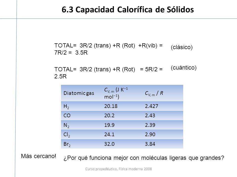 6.3 Capacidad Calorífica de Sólidos Curso propedéutico, Física moderna 2008 TOTAL= 3R/2 (trans) +R (Rot) +R(vib) = 7R/2 = 3.5R (clásico) TOTAL= 3R/2 (trans) +R (Rot) = 5R/2 = 2.5R (cuántico) Diatomic gas C V, m (J K 1 mol 1 ) C V, m / R H2H2 20.182.427 CO20.22.43 N2N2 19.92.39 Cl 2 24.12.90 Br 2 32.03.84 Más cercano.