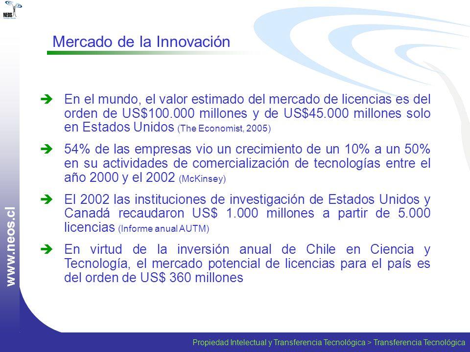 Propiedad Intelectual y Transferencia Tecnológica > Transferencia Tecnológica w w w. n e o s. c l En el mundo, el valor estimado del mercado de licenc
