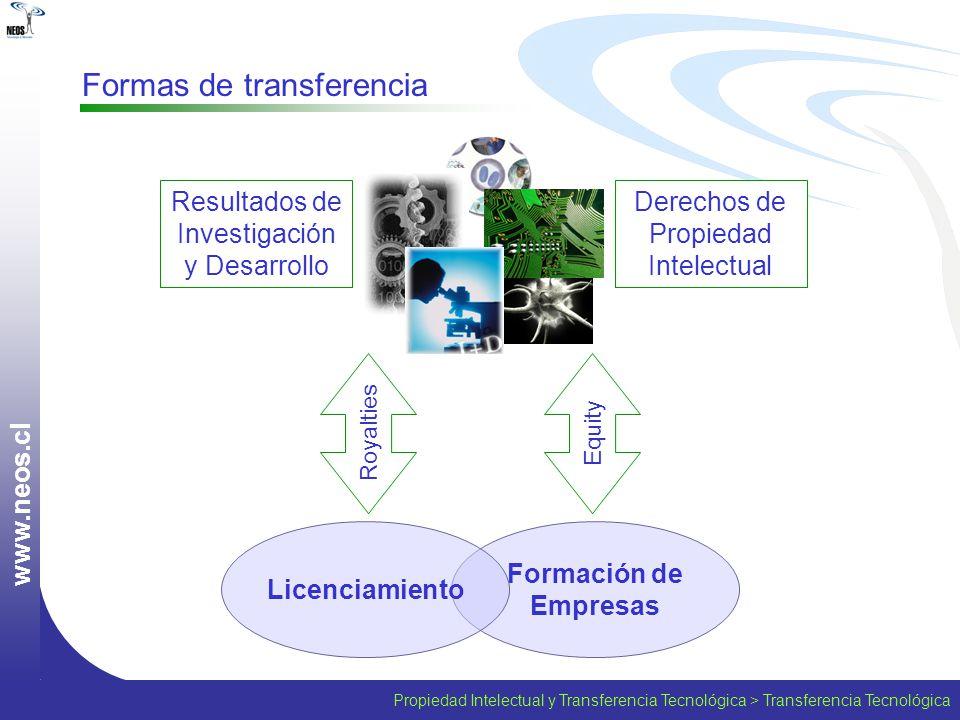 Formación de Empresas Propiedad Intelectual y Transferencia Tecnológica > Transferencia Tecnológica w w w. n e o s. c l Formas de transferencia Licenc
