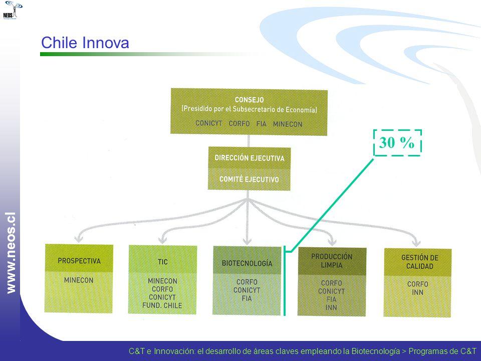 w w w. n e o s. c l Chile Innova 30 % C&T e Innovación: el desarrollo de áreas claves empleando la Biotecnología > Programas de C&T