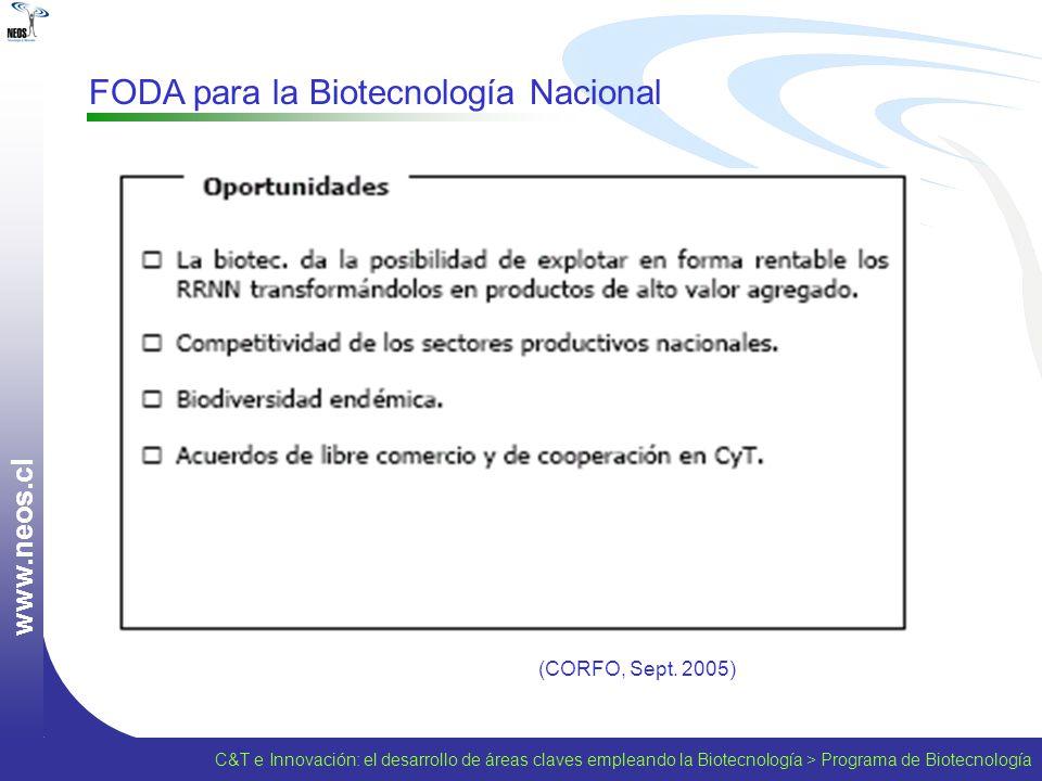 w w w. n e o s. c l (CORFO, Sept. 2005) FODA para la Biotecnología Nacional C&T e Innovación: el desarrollo de áreas claves empleando la Biotecnología