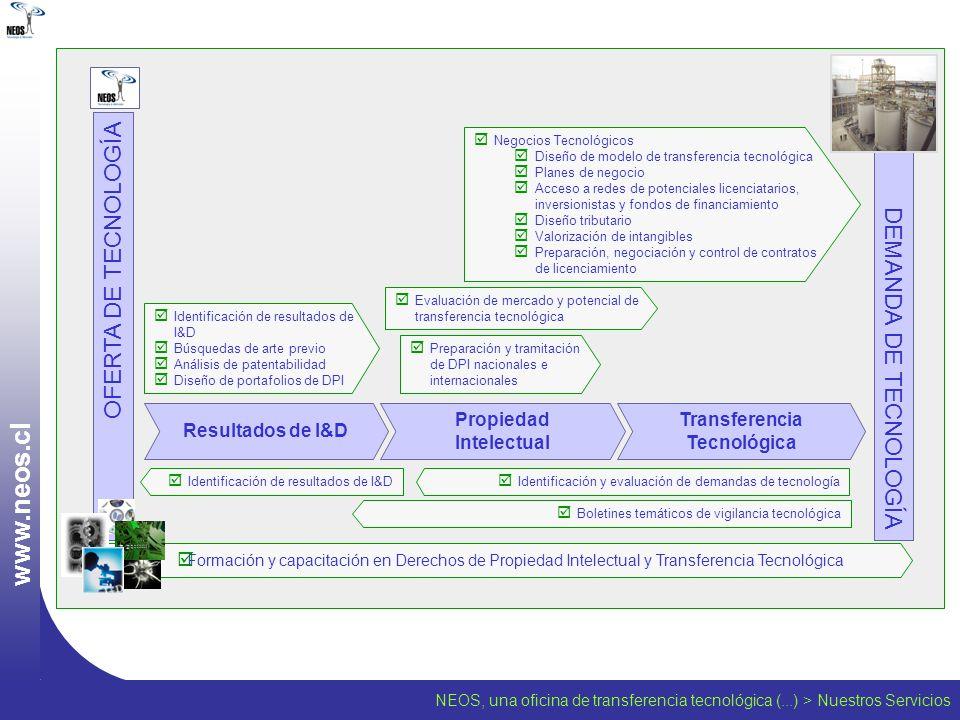 NEOS, una oficina de transferencia tecnológica (...) > Nuestros Servicios w w w. n e o s. c l OFERTA DE TECNOLOGÍA DEMANDA DE TECNOLOGÍA Resultados de