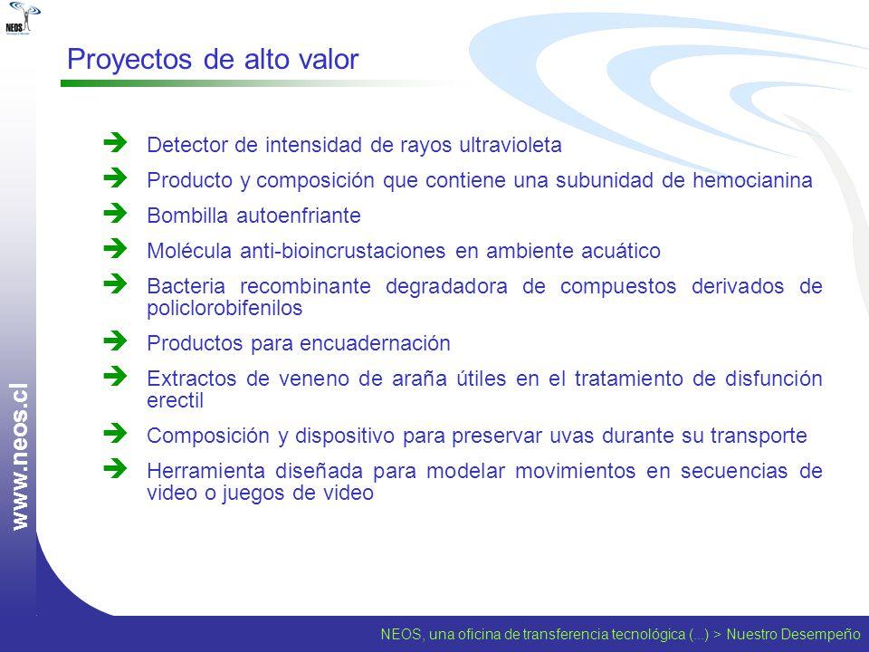 NEOS, una oficina de transferencia tecnológica (...) > Nuestro Desempeño w w w. n e o s. c l Proyectos de alto valor Detector de intensidad de rayos u