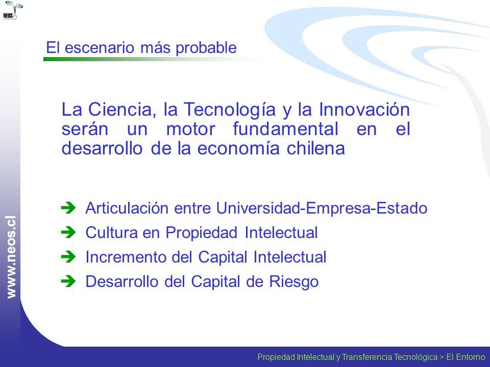 Propiedad Intelectual y Transferencia Tecnológica > El Entorno w w w. n e o s. c l Articulación entre Universidad-Empresa-Estado Cultura en Propiedad