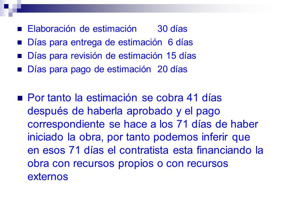 Elaboración de estimación 30 días Días para entrega de estimación 6 días Días para revisión de estimación 15 días Días para pago de estimación20 días