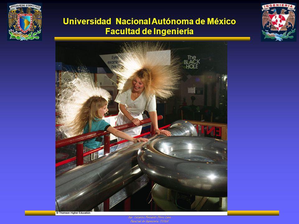 Universidad Nacional Autónoma de México Facultad de Ingeniería Ing. Catarino Fernando Pérez Lara Facultad de Ingeniería, UNAM