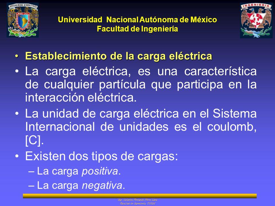 Universidad Nacional Autónoma de México Facultad de Ingeniería Ing. Catarino Fernando Pérez Lara Facultad de Ingeniería, UNAM Establecimiento de la ca