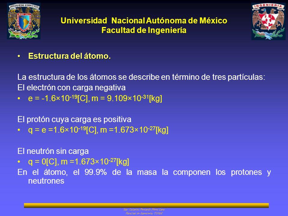 Universidad Nacional Autónoma de México Facultad de Ingeniería Ing. Catarino Fernando Pérez Lara Facultad de Ingeniería, UNAM Estructura del átomo.Est