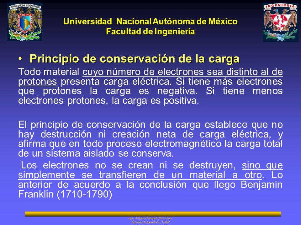 Universidad Nacional Autónoma de México Facultad de Ingeniería Ing. Catarino Fernando Pérez Lara Facultad de Ingeniería, UNAM Principio de conservació