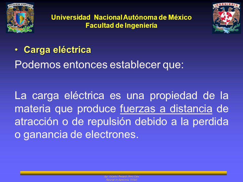 Universidad Nacional Autónoma de México Facultad de Ingeniería Ing. Catarino Fernando Pérez Lara Facultad de Ingeniería, UNAM Carga eléctricaCarga elé