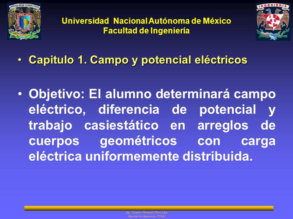 Universidad Nacional Autónoma de México Facultad de Ingeniería Ing. Catarino Fernando Pérez Lara Facultad de Ingeniería, UNAM Capitulo 1. Campo y pote
