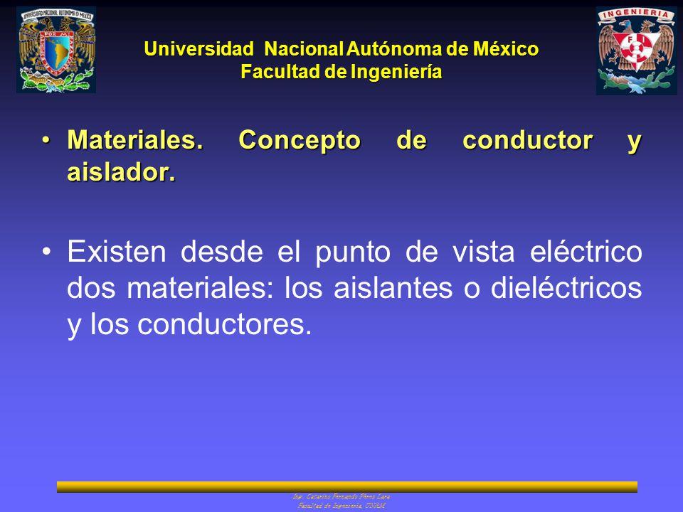 Universidad Nacional Autónoma de México Facultad de Ingeniería Ing. Catarino Fernando Pérez Lara Facultad de Ingeniería, UNAM Materiales. Concepto de