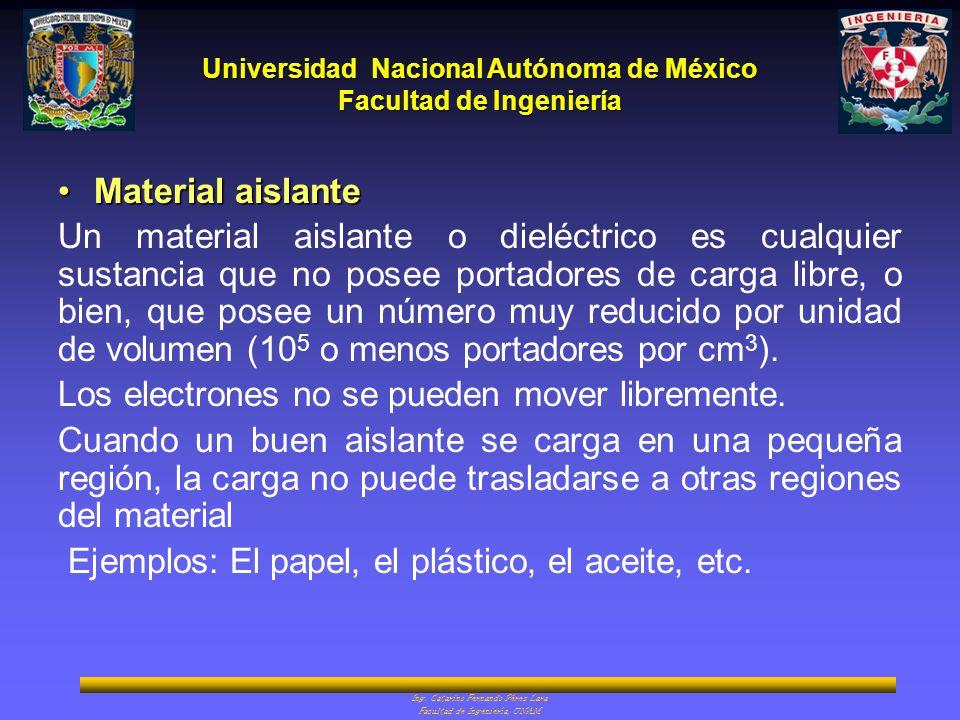Universidad Nacional Autónoma de México Facultad de Ingeniería Ing. Catarino Fernando Pérez Lara Facultad de Ingeniería, UNAM Material aislanteMateria
