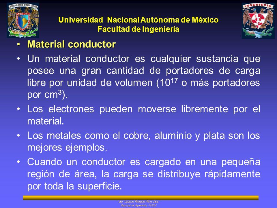 Universidad Nacional Autónoma de México Facultad de Ingeniería Ing. Catarino Fernando Pérez Lara Facultad de Ingeniería, UNAM Material conductorMateri