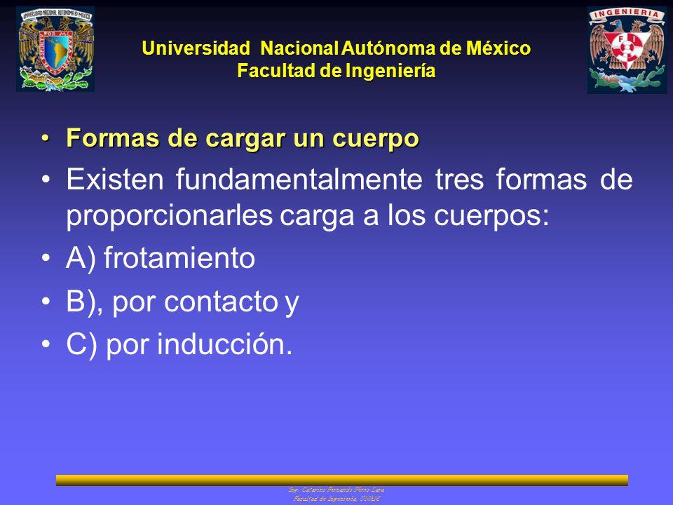 Universidad Nacional Autónoma de México Facultad de Ingeniería Ing. Catarino Fernando Pérez Lara Facultad de Ingeniería, UNAM Formas de cargar un cuer