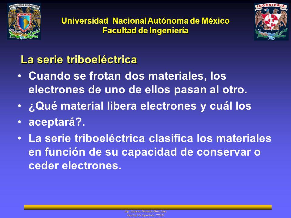 Universidad Nacional Autónoma de México Facultad de Ingeniería Ing. Catarino Fernando Pérez Lara Facultad de Ingeniería, UNAM La serie triboeléctrica