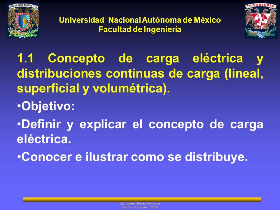 Universidad Nacional Autónoma de México Facultad de Ingeniería Ing. Catarino Fernando Pérez Lara Facultad de Ingeniería, UNAM 1.1 Concepto de carga el