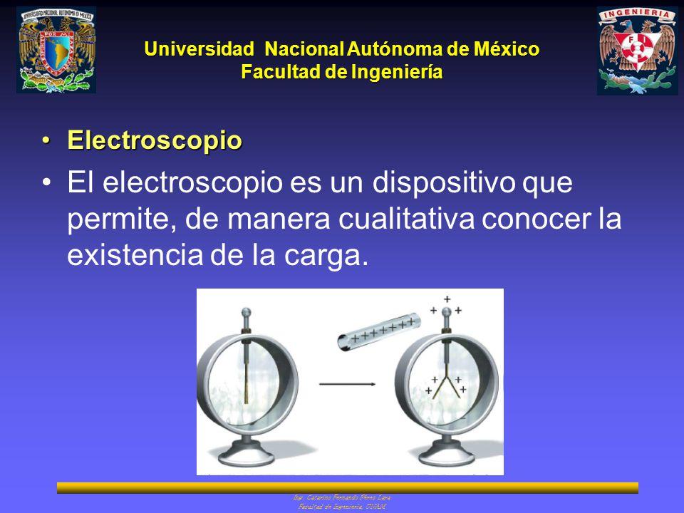 Universidad Nacional Autónoma de México Facultad de Ingeniería Ing. Catarino Fernando Pérez Lara Facultad de Ingeniería, UNAM ElectroscopioElectroscop
