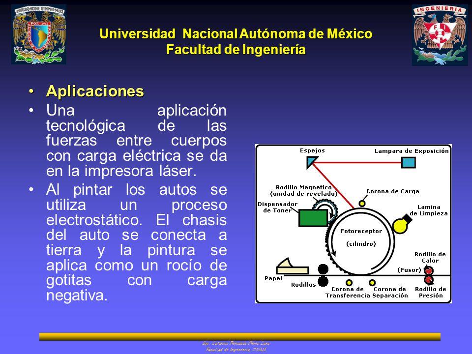 Universidad Nacional Autónoma de México Facultad de Ingeniería Ing. Catarino Fernando Pérez Lara Facultad de Ingeniería, UNAM AplicacionesAplicaciones
