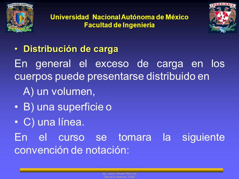 Universidad Nacional Autónoma de México Facultad de Ingeniería Ing. Catarino Fernando Pérez Lara Facultad de Ingeniería, UNAM Distribución de cargaDis
