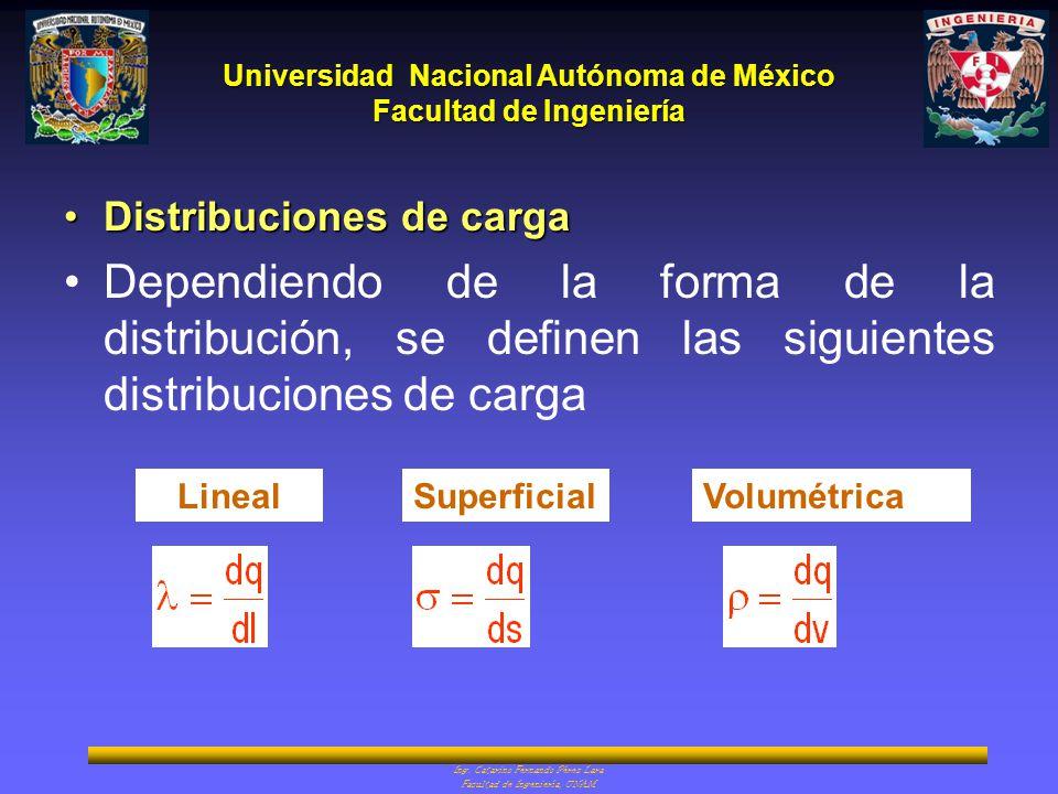 Universidad Nacional Autónoma de México Facultad de Ingeniería Ing. Catarino Fernando Pérez Lara Facultad de Ingeniería, UNAM Distribuciones de cargaD