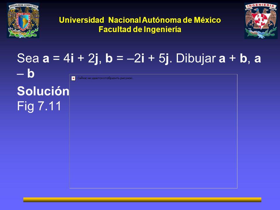 Universidad Nacional Autónoma de México Facultad de Ingeniería Sea a = 4i + 2j, b = –2i + 5j. Dibujar a + b, a – b Solución Fig 7.11