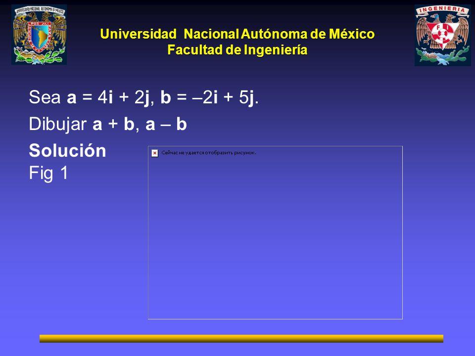 Universidad Nacional Autónoma de México Facultad de Ingeniería Sea a = 4i + 2j, b = –2i + 5j. Dibujar a + b, a – b Solución Fig 1