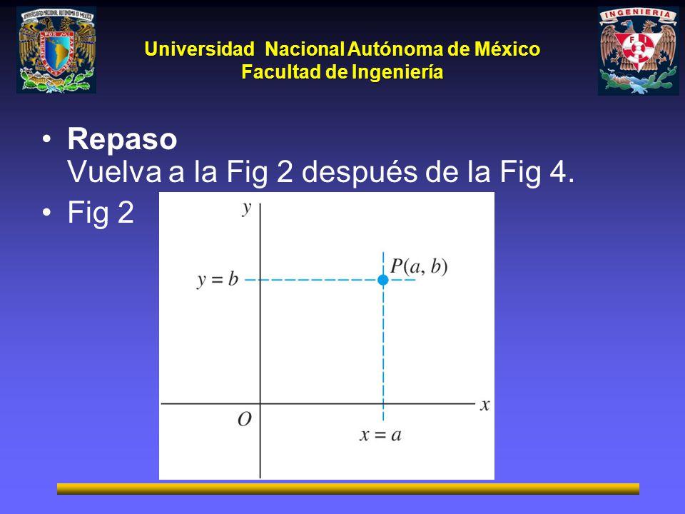 Universidad Nacional Autónoma de México Facultad de Ingeniería Repaso Vuelva a la Fig 2 después de la Fig 4. Fig 2