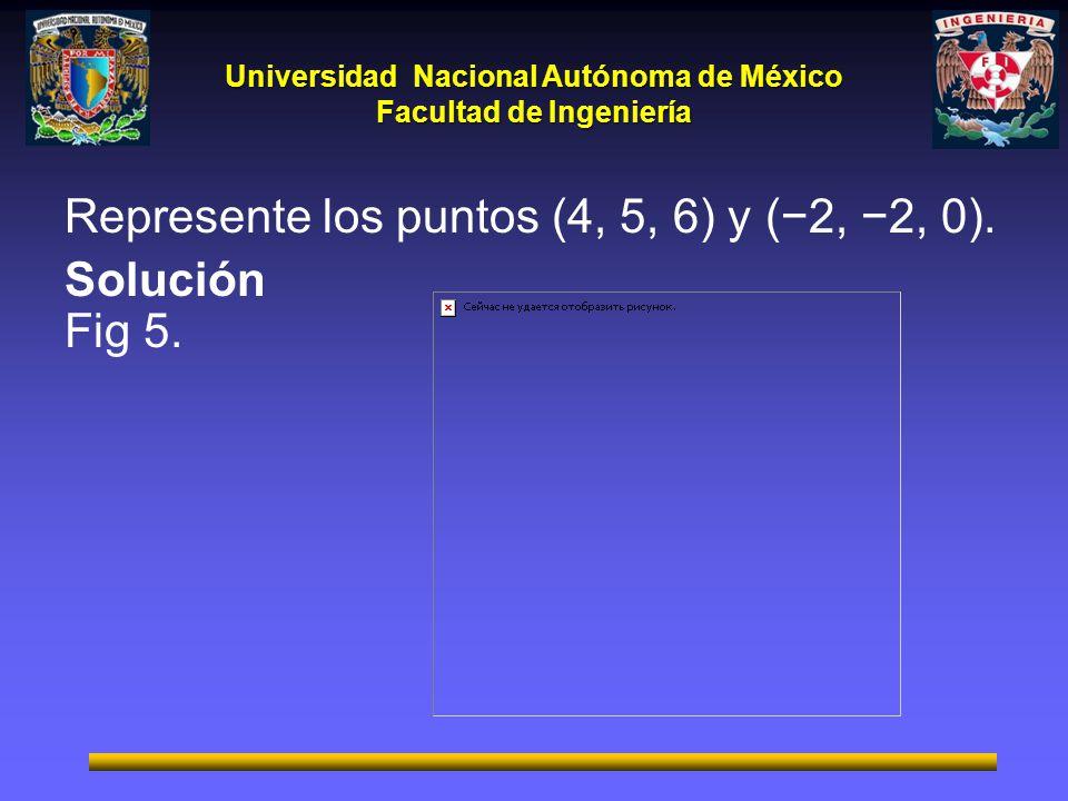 Universidad Nacional Autónoma de México Facultad de Ingeniería Represente los puntos (4, 5, 6) y (2, 2, 0). Solución Fig 5.