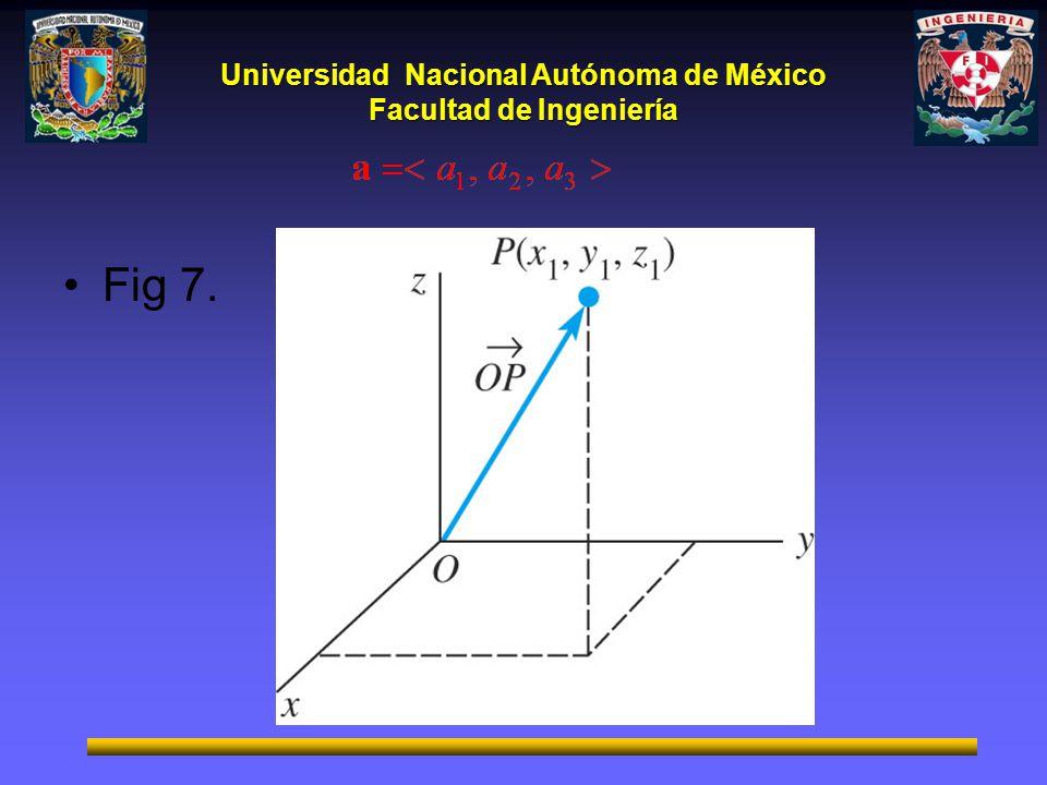 Universidad Nacional Autónoma de México Facultad de Ingeniería Fig 7.