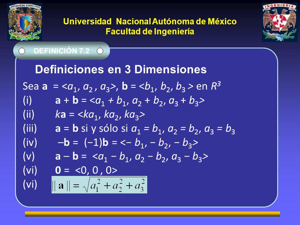Universidad Nacional Autónoma de México Facultad de Ingeniería Sea a =, b = en R 3 (i) a + b = (ii) ka = (iii) a = b si y sólo si a 1 = b 1, a 2 = b 2