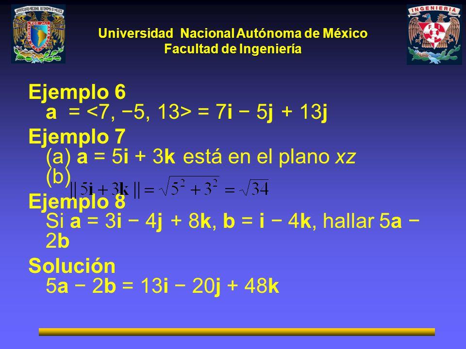 Universidad Nacional Autónoma de México Facultad de Ingeniería Ejemplo 6 a = = 7i 5j + 13j Ejemplo 7 (a) a = 5i + 3k está en el plano xz (b) Ejemplo 8