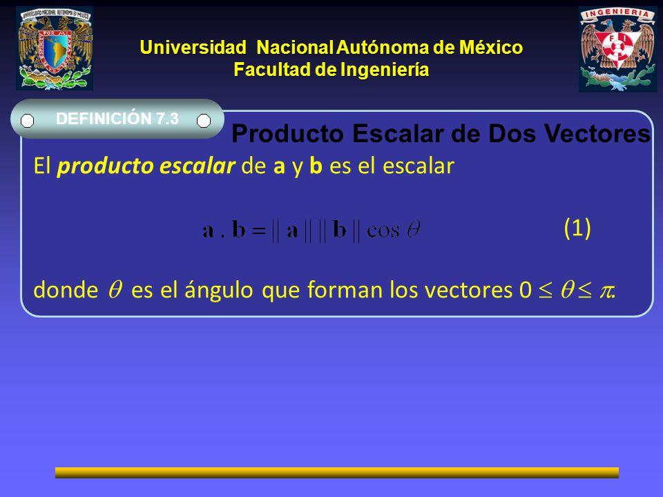 Universidad Nacional Autónoma de México Facultad de Ingeniería El producto escalar de a y b es el escalar (1) donde es el ángulo que forman los vector