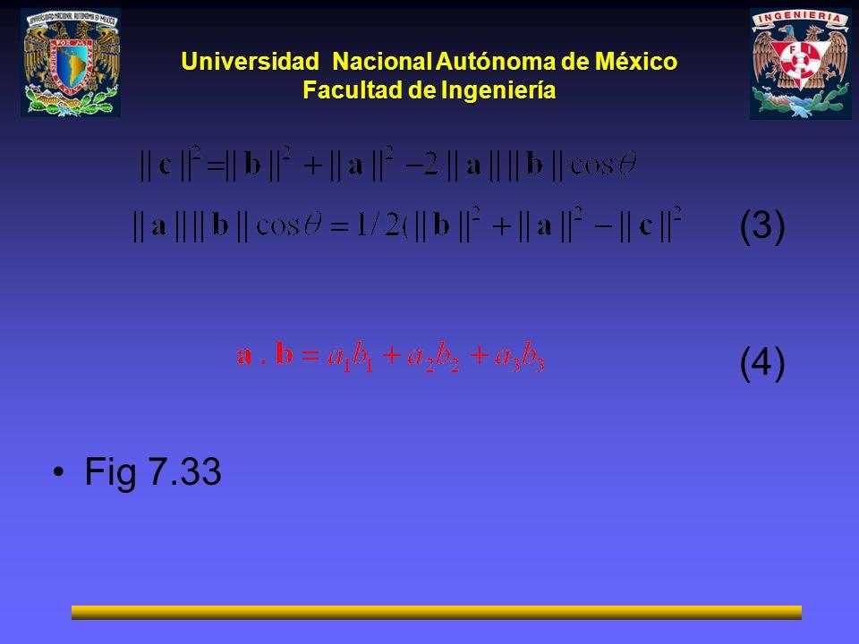 Universidad Nacional Autónoma de México Facultad de Ingeniería (3) (4) Fig 7.33