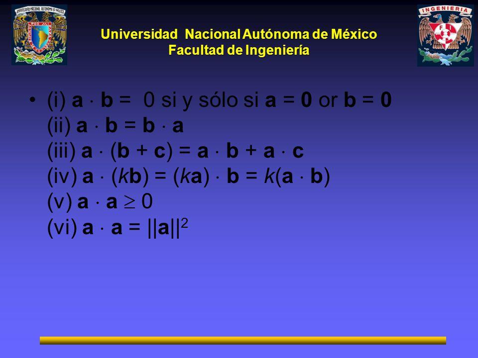 Universidad Nacional Autónoma de México Facultad de Ingeniería (i) a b = 0 si y sólo si a = 0 or b = 0 (ii) a b = b a (iii) a (b + c) = a b + a c (iv)