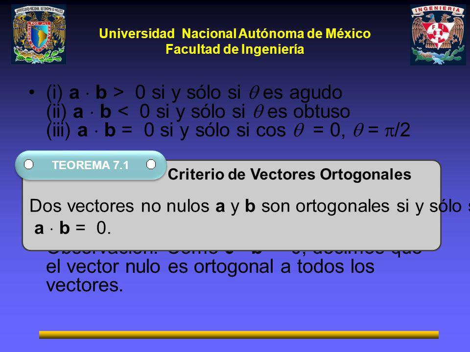 Universidad Nacional Autónoma de México Facultad de Ingeniería (i) a b > 0 si y sólo si es agudo (ii) a b < 0 si y sólo si es obtuso (iii) a b = 0 si