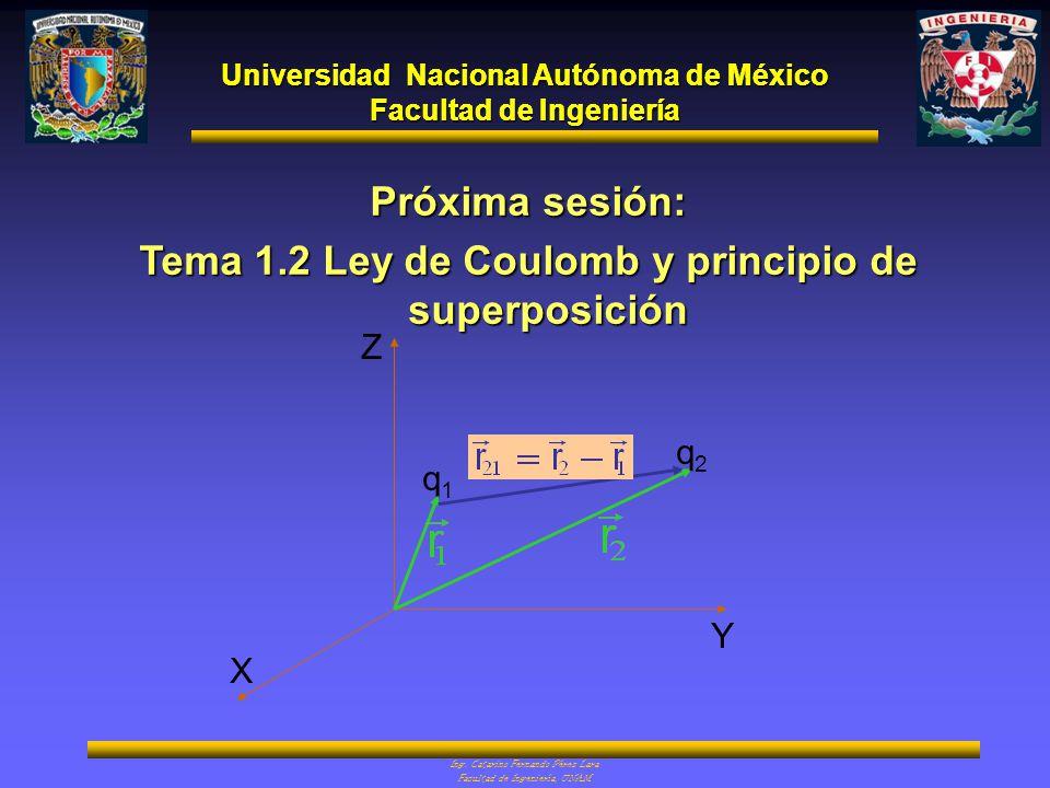 Universidad Nacional Autónoma de México Facultad de Ingeniería Ing. Catarino Fernando Pérez Lara Facultad de Ingeniería, UNAM Universidad Nacional Aut