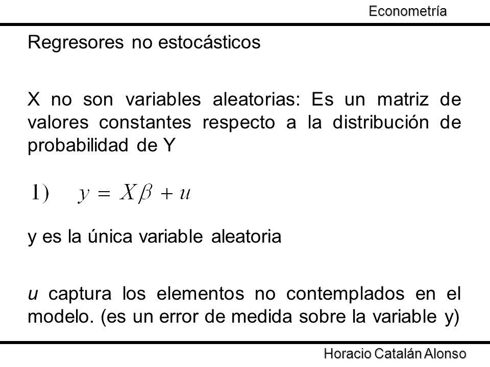 Taller de Econometría Horacio Catalán Alonso Econometría Regresores no estocásticos X no son variables aleatorias: Es un matriz de valores constantes