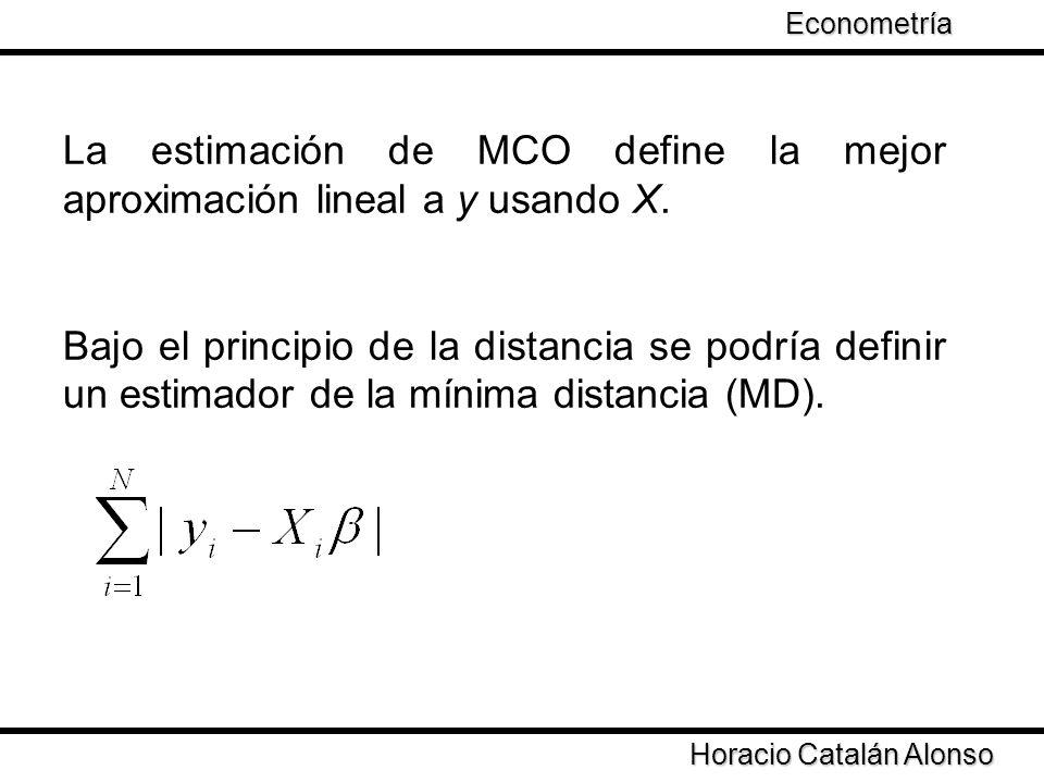 Taller de Econometría Horacio Catalán Alonso Econometría La estimación de MCO define la mejor aproximación lineal a y usando X. Bajo el principio de l
