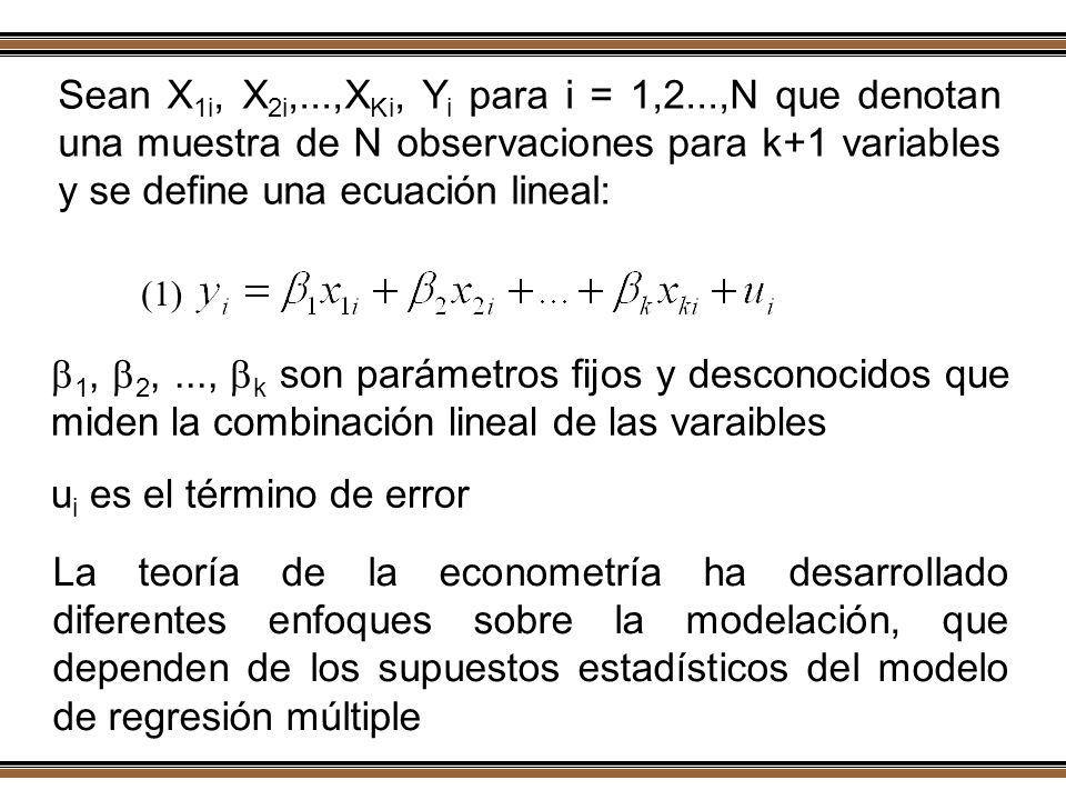 Sean X 1i, X 2i,...,X Ki, Y i para i = 1,2...,N que denotan una muestra de N observaciones para k+1 variables y se define una ecuación lineal: (1) 1,