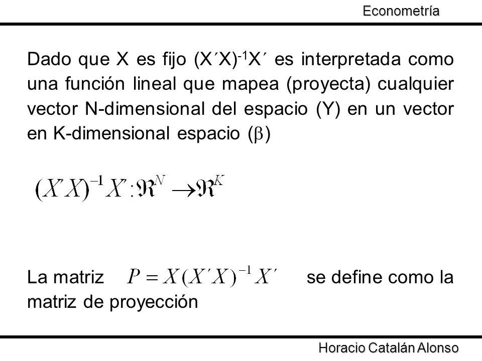 Econometría Dado que X es fijo (X´X) -1 X´ es interpretada como una función lineal que mapea (proyecta) cualquier vector N-dimensional del espacio (Y)